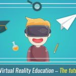 Augmented and Virtual Reality Education – The future of classrooms